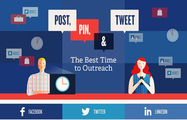 Social Media – Perfect Time to Post